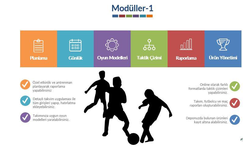 [object object] FootballMS – Futbol Yönetim Uygulaması modul 1